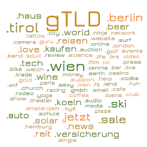gTLD Domain-Endungen